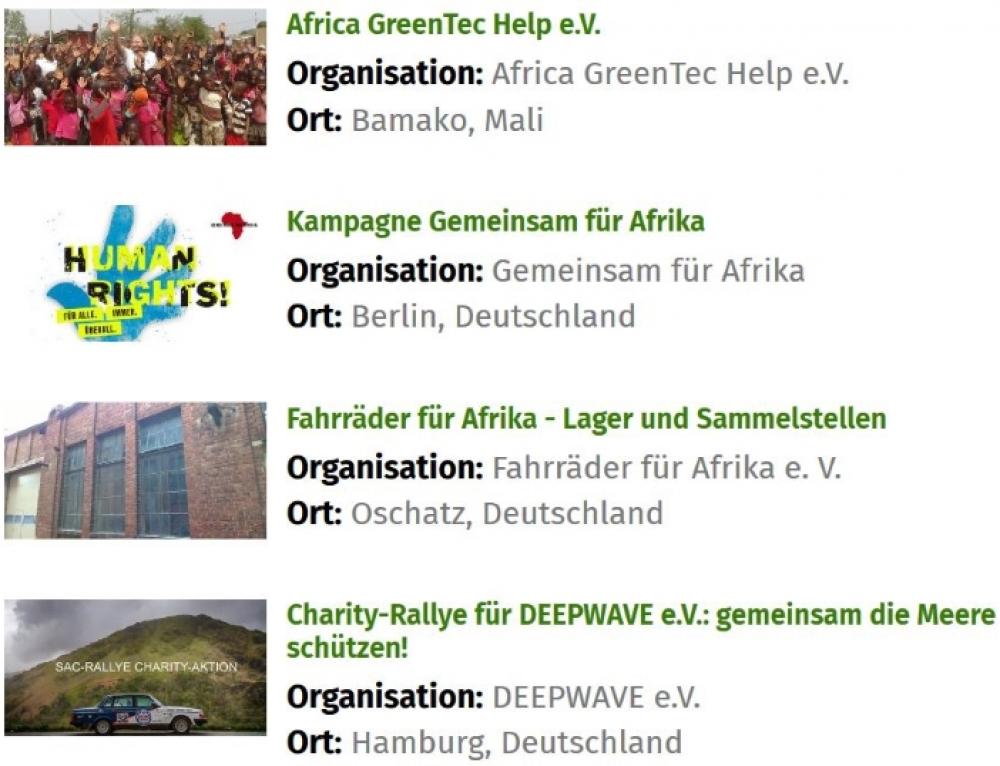 Verteilung der Spenden